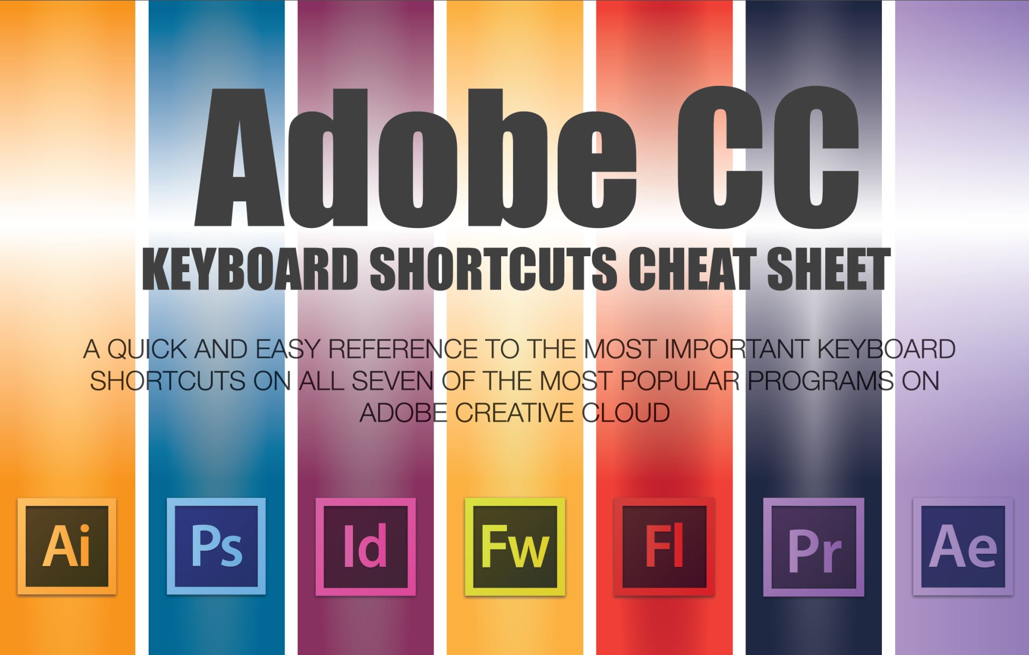 Adobe Photoshop and Lightroom + more CC Cheat Sheets