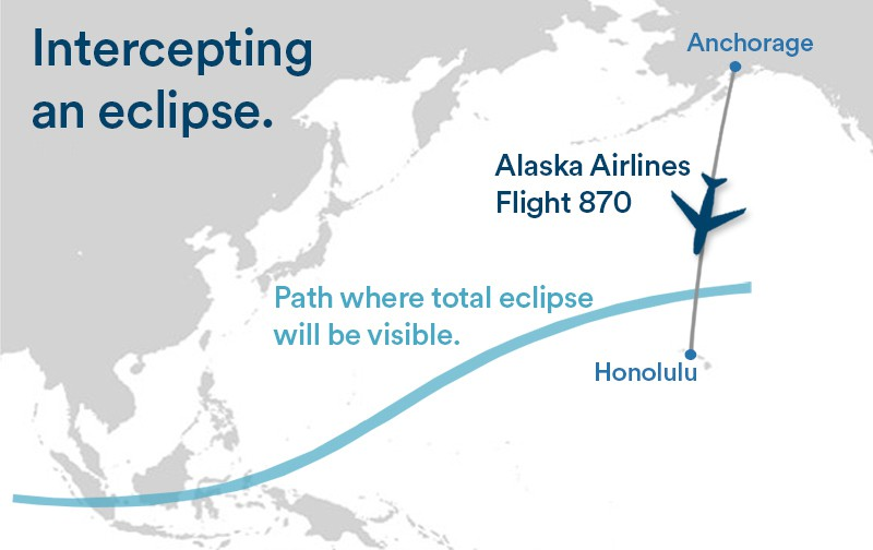 2016 Solar Eclipse via AlaskaAir